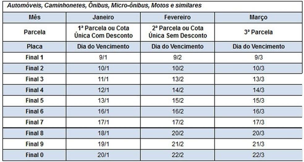 CALENDARIO IPVA 2017 SP PARA PAGAMENTO DO IPVA 2017
