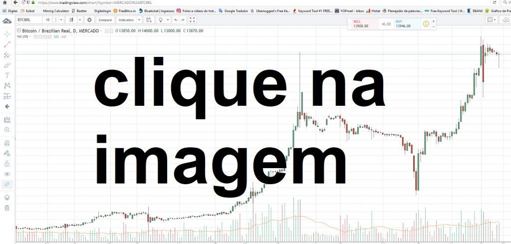 cotação bitcoin hoje 2017 2018