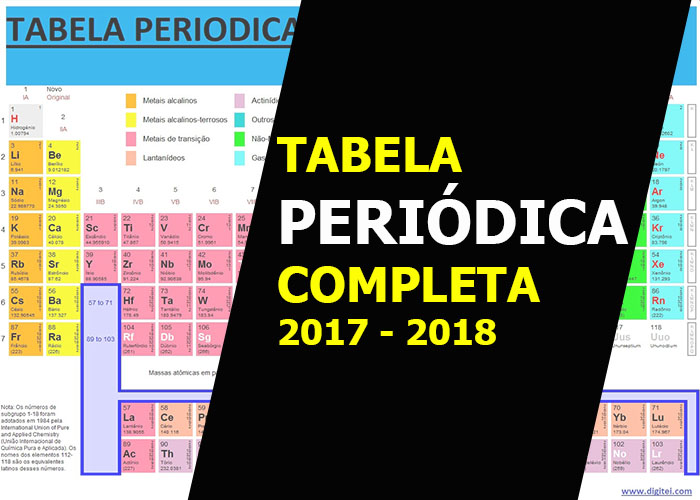 TABELA PERIODICA COMPLETA 2017 2018 2019