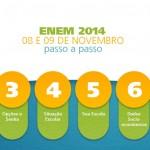 INSCRIÇÃO ENEM 2014 – INSCRIÇÃO ENEM INEP – www.enem.inep.gov.br 2014