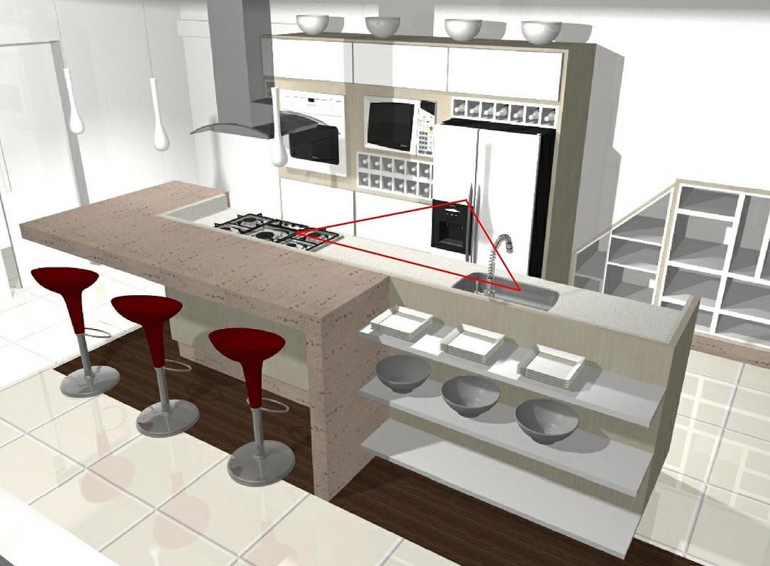 cozinha americana planta #973434 1086 798