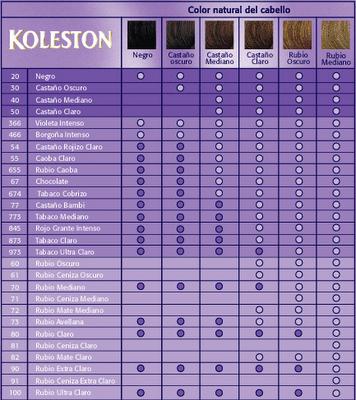koleston tabela de cores