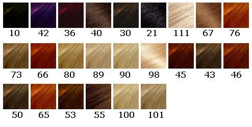 Tabela de cores Garnier Nutrisse
